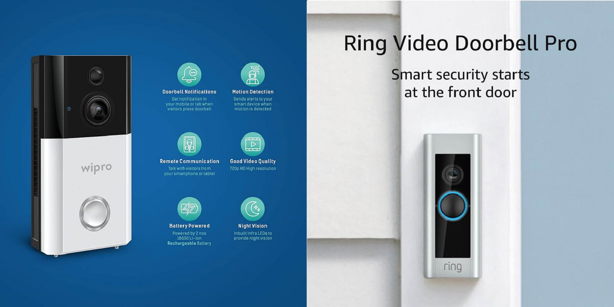smart doorbells ring & wipro