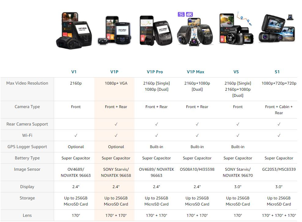 rexing dash cam products